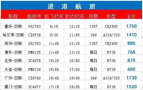 日照已开通至北京上海等8个城市的航班